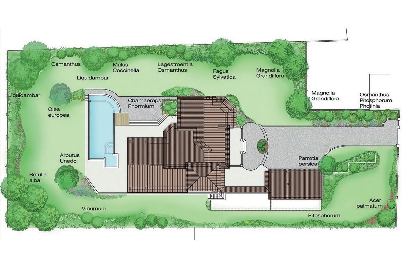 Progetti Preventivi Piscine E Giardini